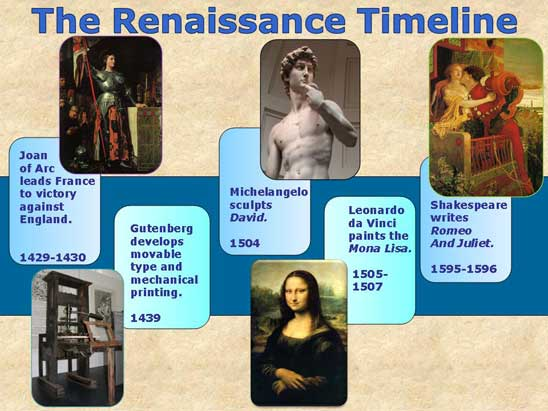 an overview of the period of enlightenment era The age of shakespeare (listed below) includes a broad overview of the movement or period see also our literary periods timeline for a visual reference of.